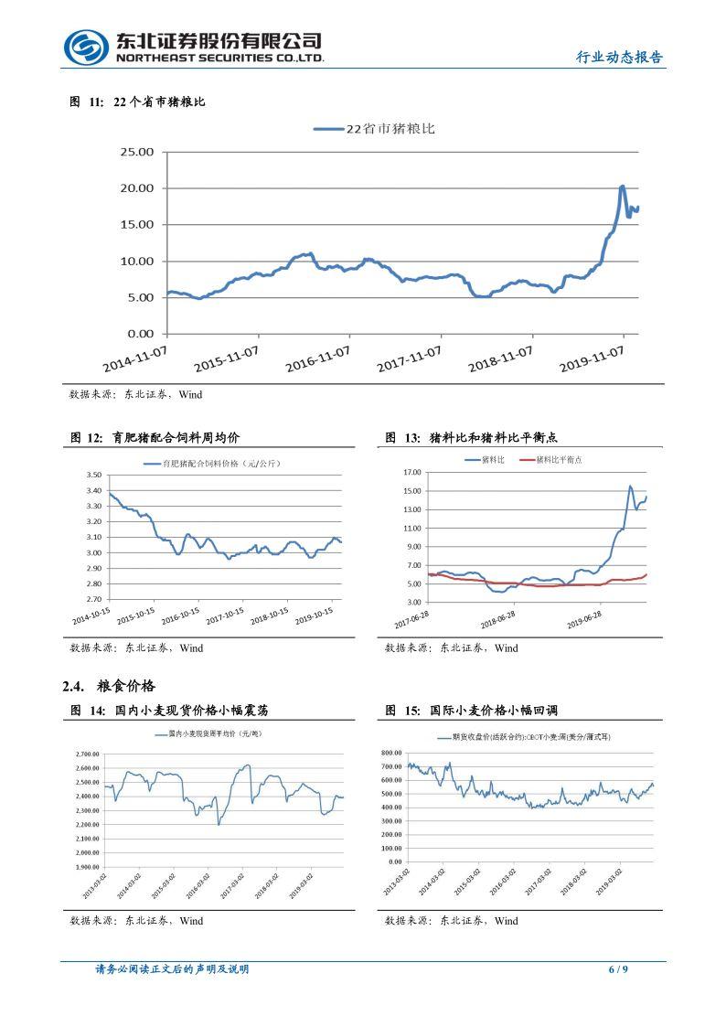 东北证券:农林牧渔-猪价小幅走高,短期禽苗需求大幅下降
