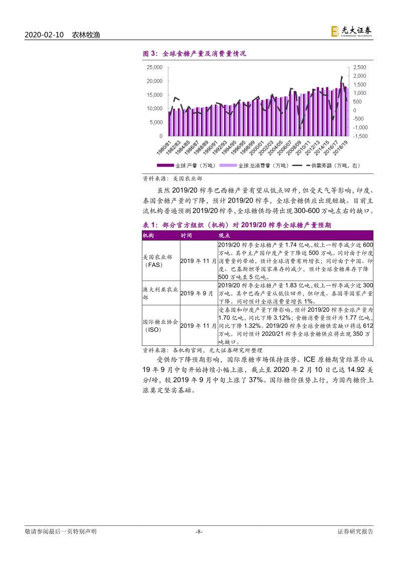 光大证券:白糖产业深度报告-供需缓慢改善,价格逐步抬升