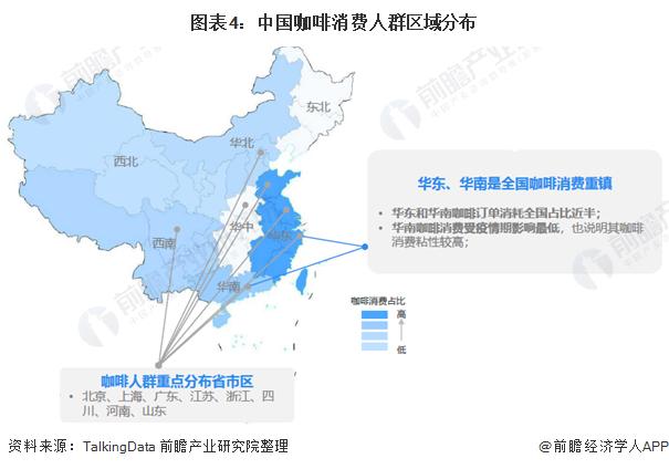 图表4:中国咖啡消费人群区域分布