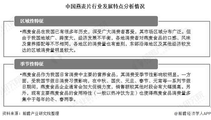 中国燕麦片行业发展特点分析情况