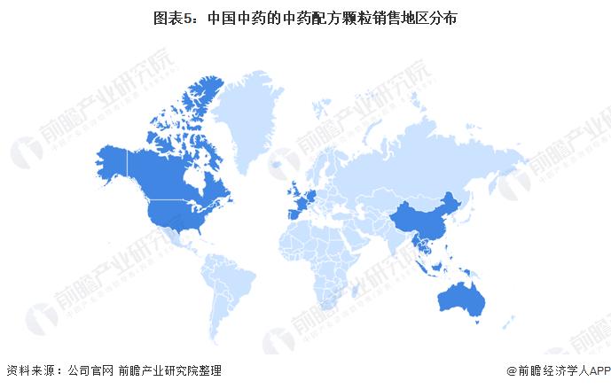 图表5:中国中药的中药配方颗粒销售地区分布