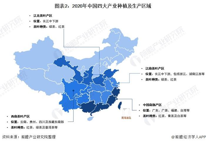 图表2:2020年中国四大产业种植及生产区域