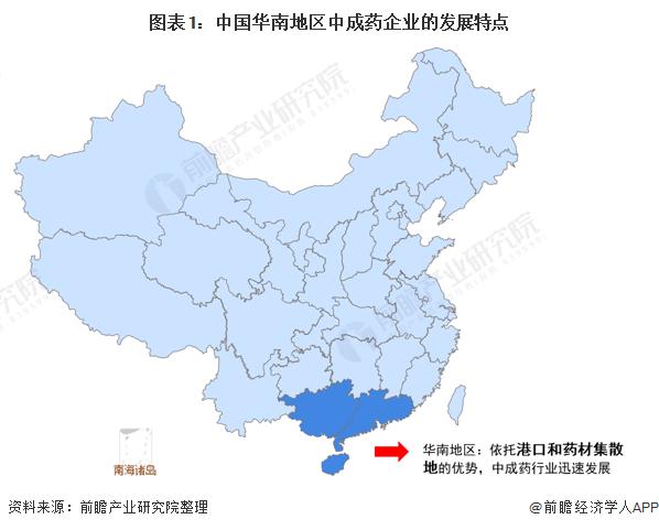 图表1:中国华南地区中成药企业的发展特点