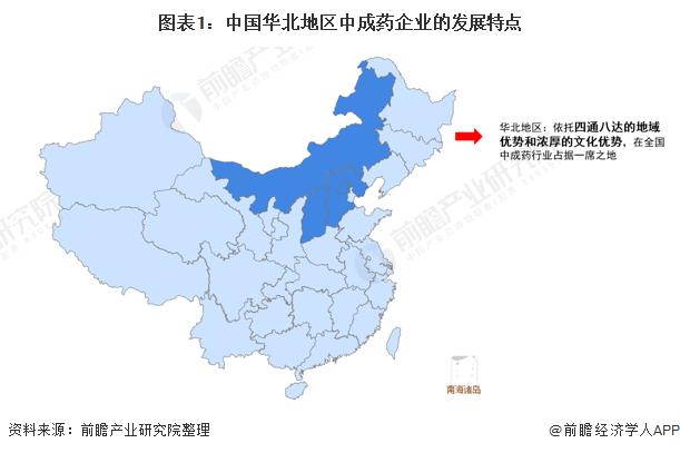 图表1:中国华北地区中成药企业的发展特点