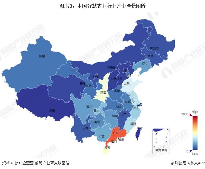图表3:中国智慧农业行业产业全景图谱