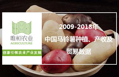 2009-2018年中国马铃薯种植、产收及贸易数据