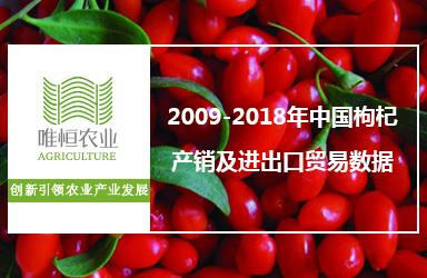 2009-2018年中国枸杞产销及进出口贸易数据