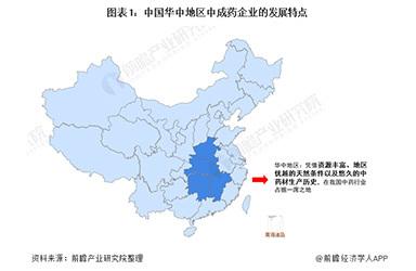 中国华中地区中成药市场竞争格局